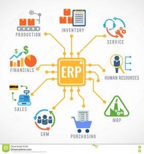 Mengenal Modul Sistem ERP yang Cocok untuk Bisnis Anda