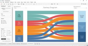 Belajar Membuat Sankey Diagram di Tableau