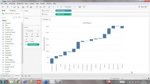 Visualisasi Waterfall Chart
