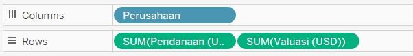 Daftar Unicorn dan Decacorn Indonesia 3