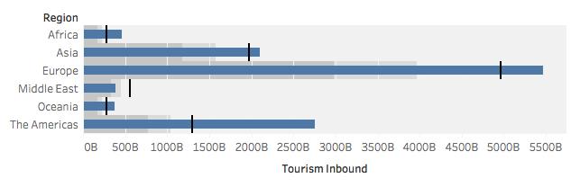 Visualisasi Data yang Efektif